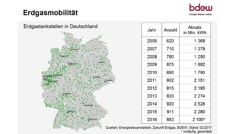 erdgastankstellen karte deutschland Sauber voran: Gas für die Verkehrswende   BDEW